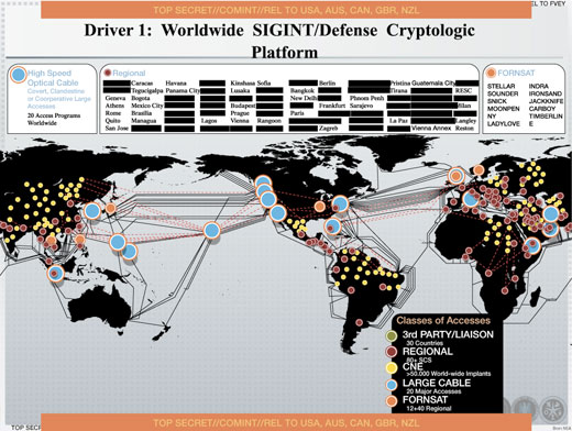 "In this Top Secret document dated 2012, the NSA shows the ""Five Eyes"" allies (Australia, Canada, New Zealand, United Kingdom) its 190 ""access programs"" for penetrating the Internet's global grid of fiber optic cables for both surveillance and cyberwarfare. (Source: NRC Handelsblad, November 23, 2013)"